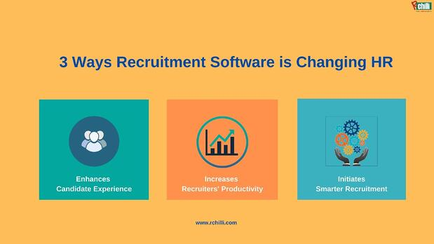 3 Ways Recruitment Software is Changing HR (5)