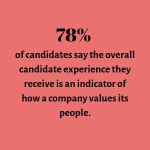 78% of candidates say the overall candidate experience they receive is an indicator of how a company values its people.