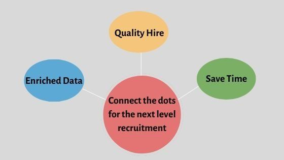 Connect the dots for the next level recruitment