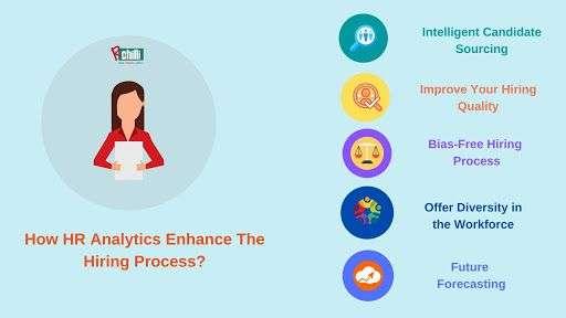 How HR Analytics Enhance The Hiring Process