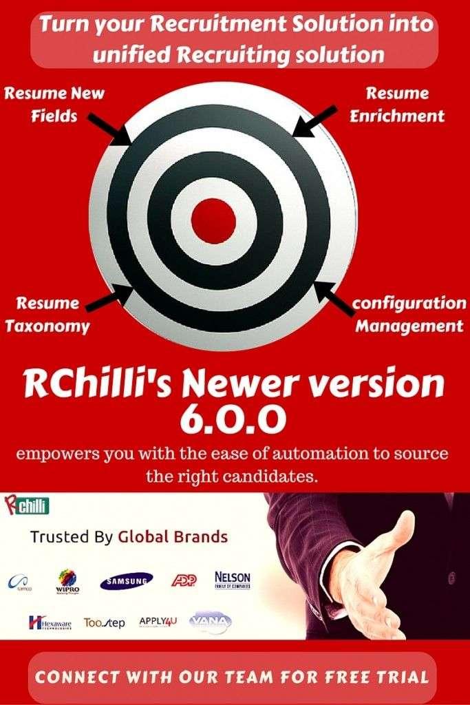 Rchilli 6.0.0