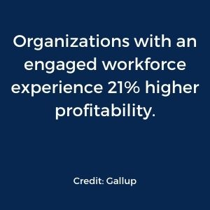 Organizations with an engaged workforce experience 21% higher profitability.