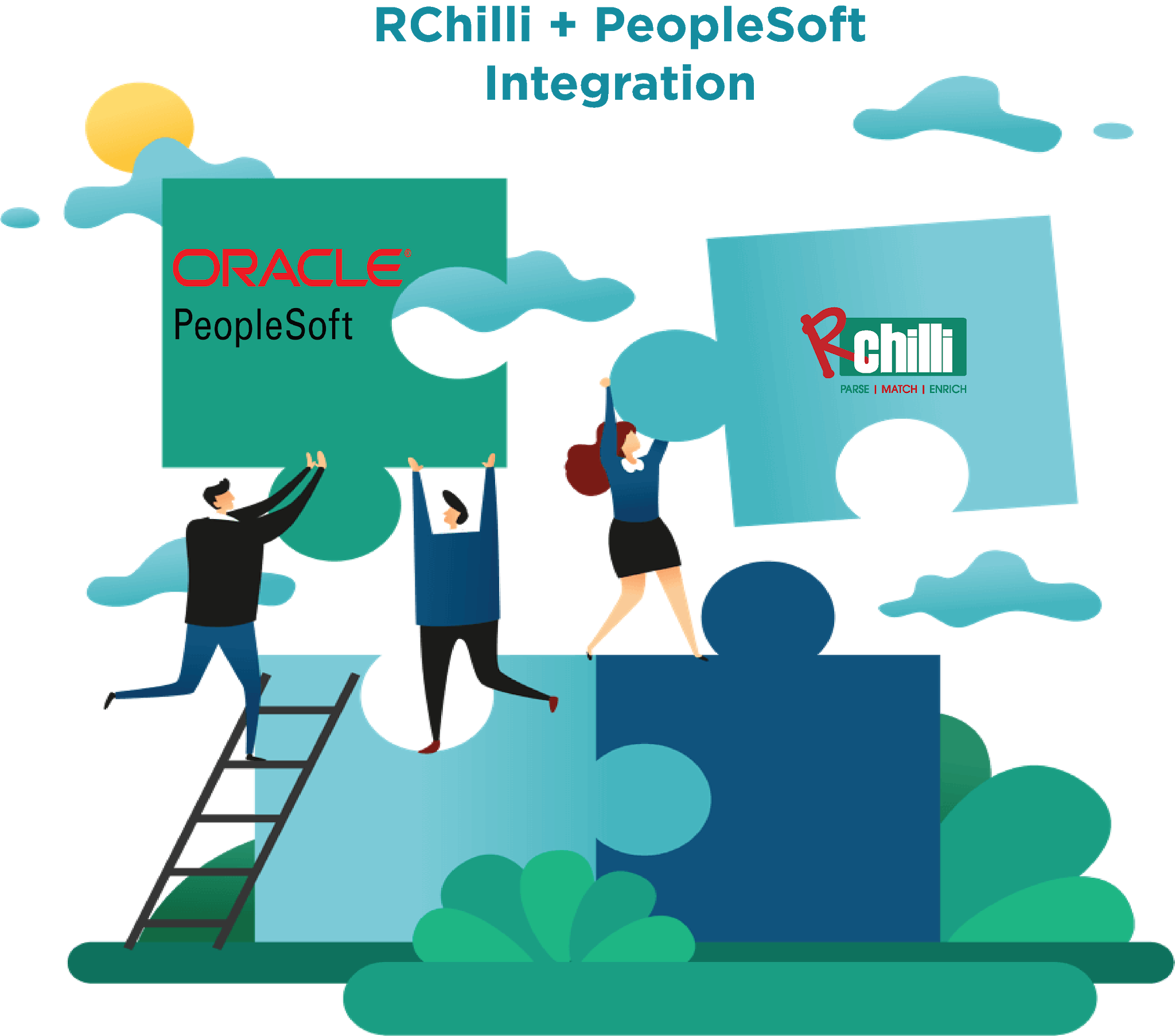 RChilli and peoplesoft integration