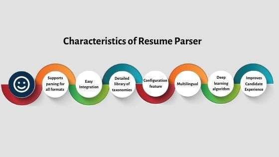 RChilli resume parser characteristics