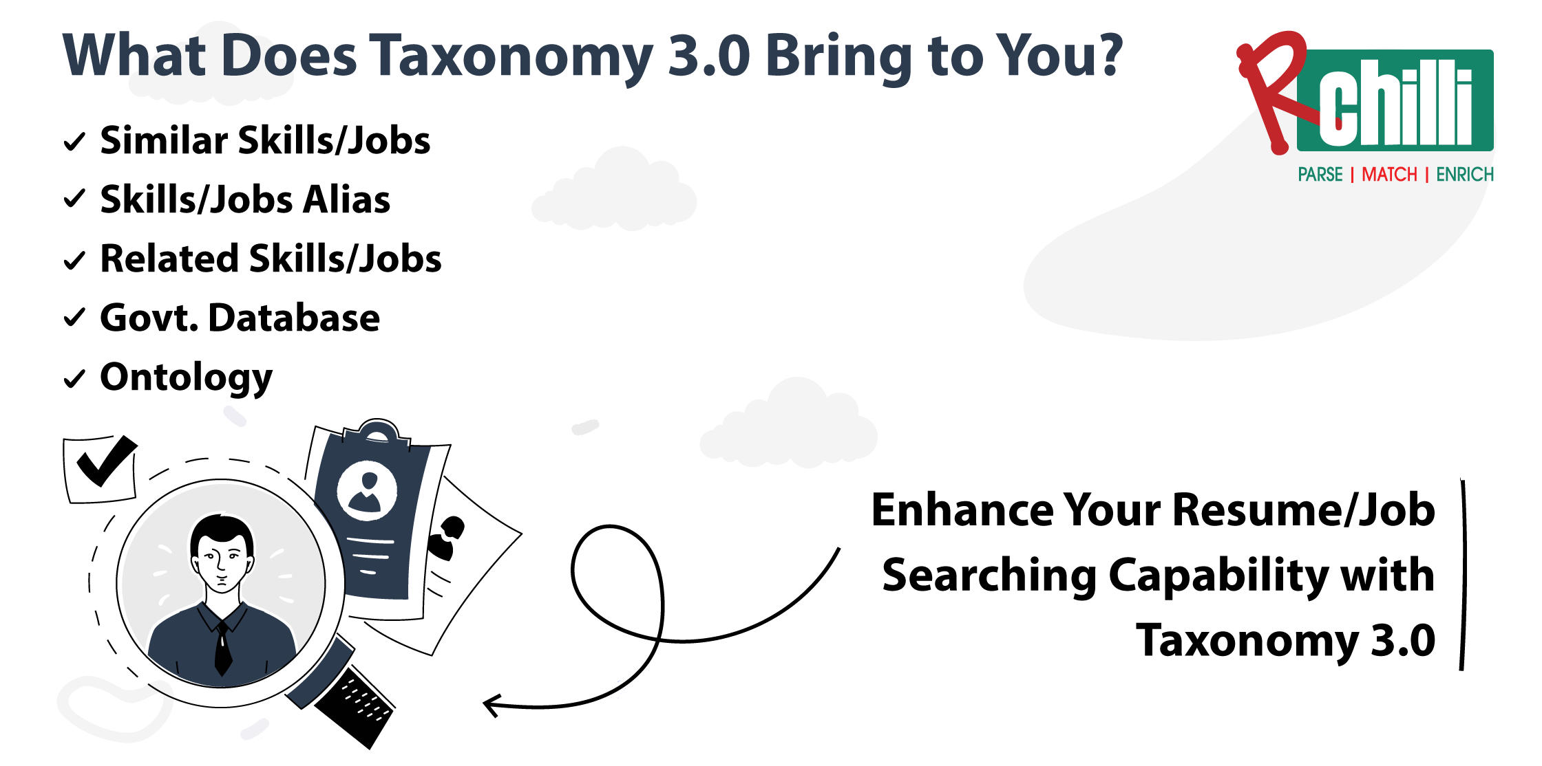 RChillis Taxonomy 3.0