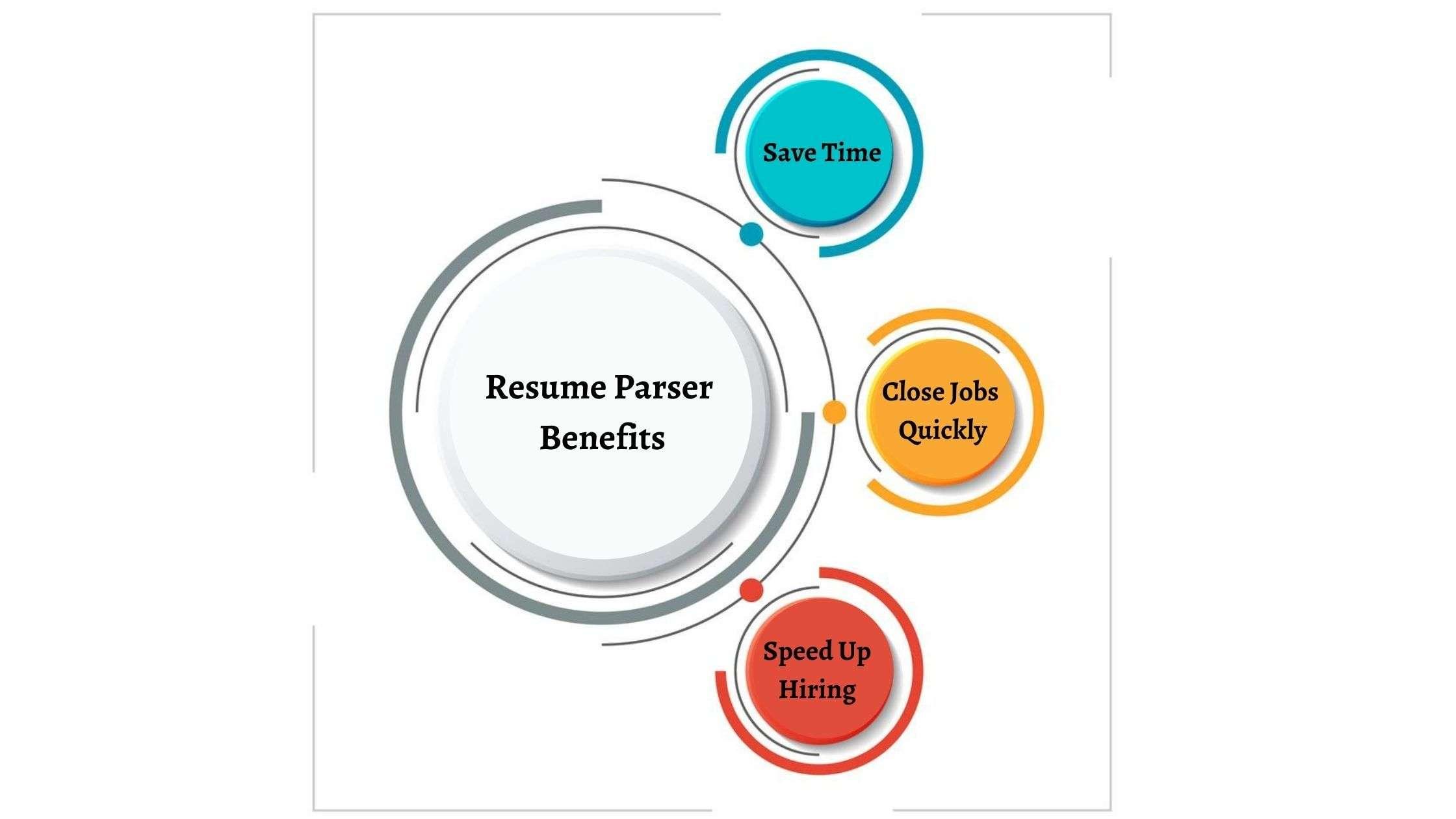 Resume Parser Benefits