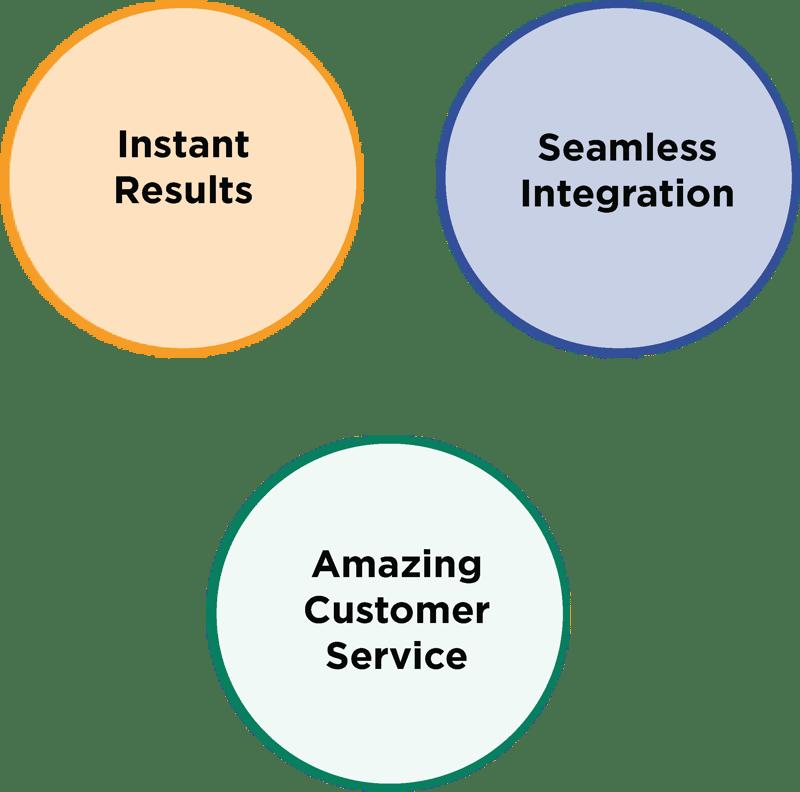 Seamless integration