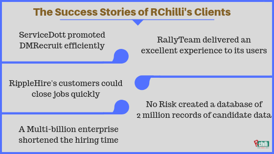 The Success Stories of RChilli's Clients (4)