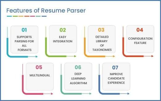 resume parser feature