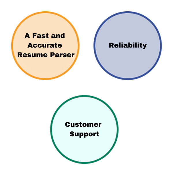 A Fast and Accurate Resume Parser