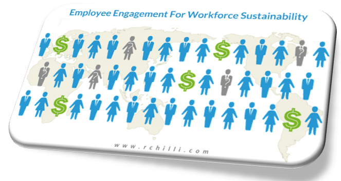 Employee Engagement For Workforce Sustainability