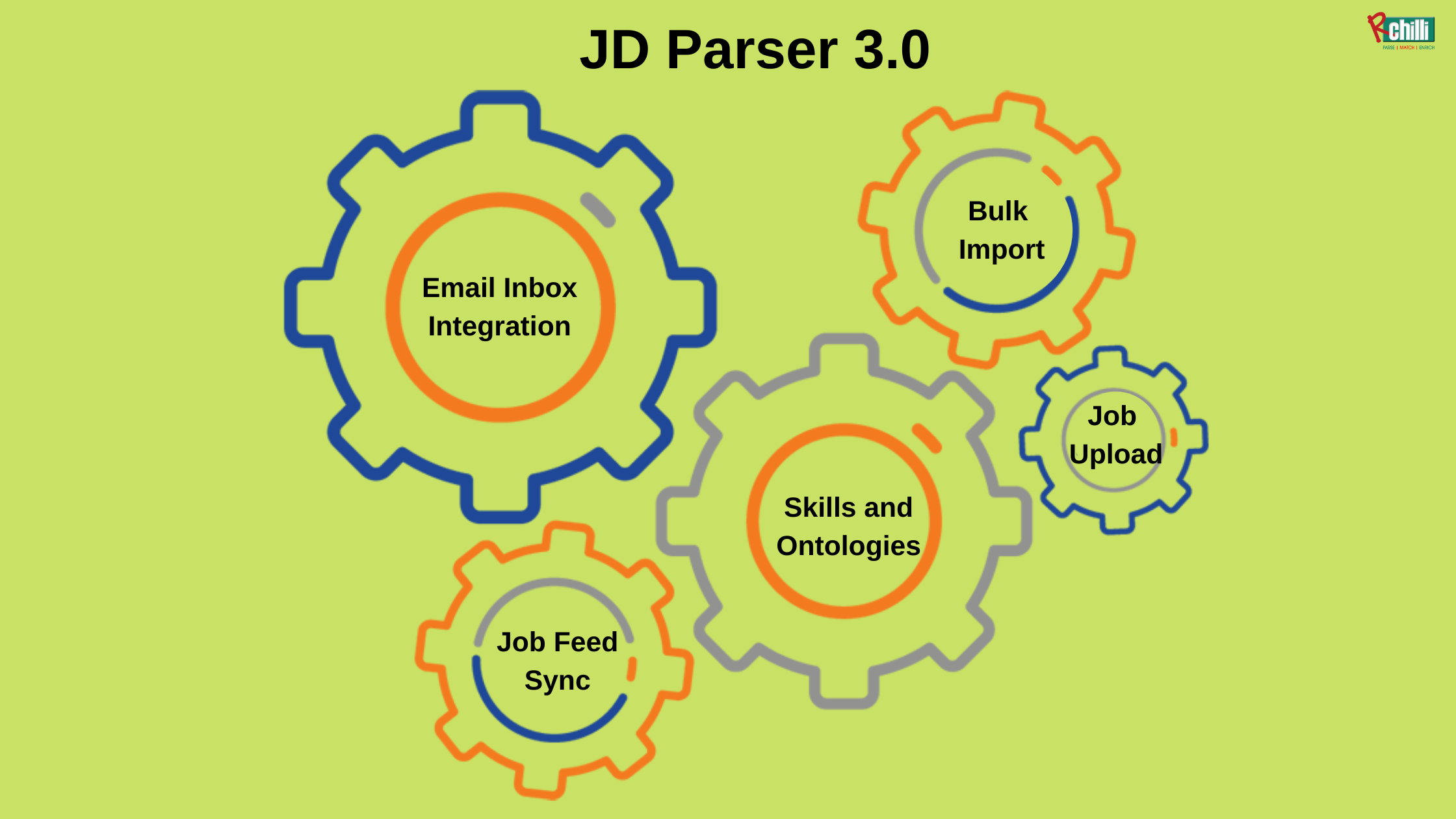 Automate Jobs Processing with JD Parser 3.0