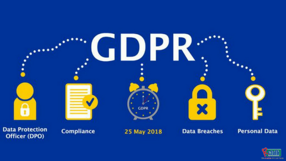 What is This Buzz About GDPR?